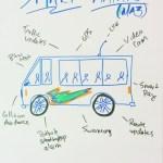 Hey Google: Forget Smart Cars,  Think Smart Matatus for Kenya
