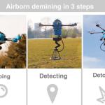 Mine Kafon Drone: The Best ICT4D Kickstarter Ever
