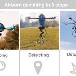 Mine Kafon Drone: The Best ICT4D Kickstarter Ever