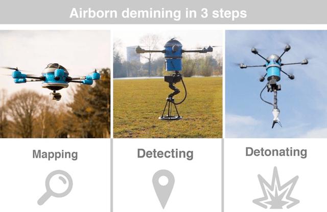 drone-mine