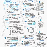 How to Apply Agile Principles to International Development M&E