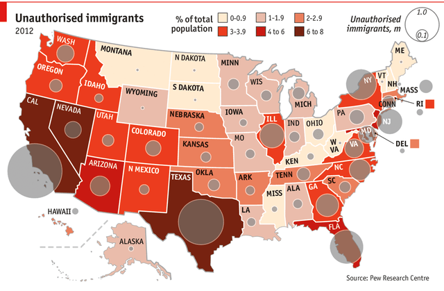 migrant usa data