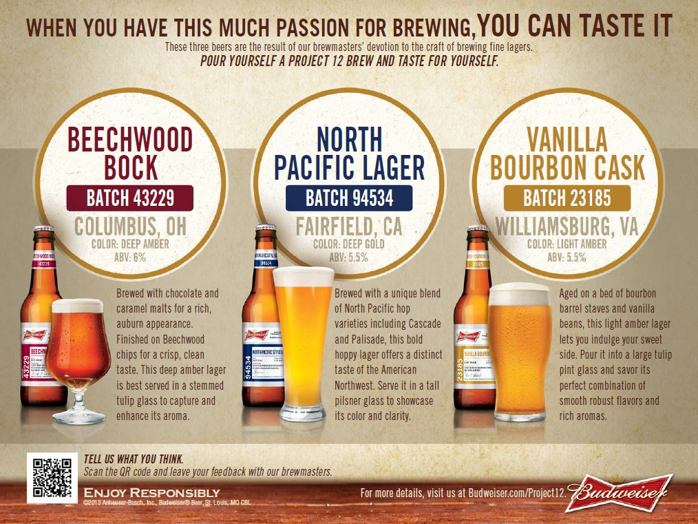 Crowdsourcing A New Beer Beverage With Budweiser Open