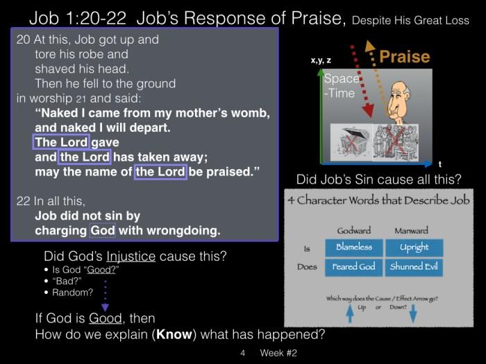 Book of Job, Week #2 LB.004