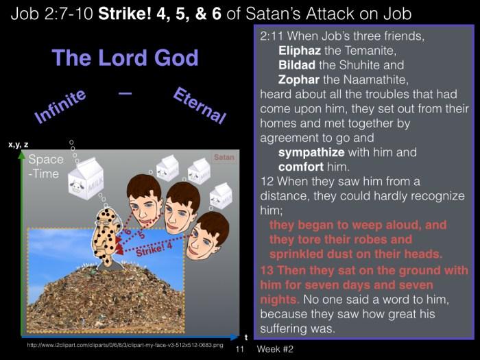 Book of Job, Week #2 LB.011