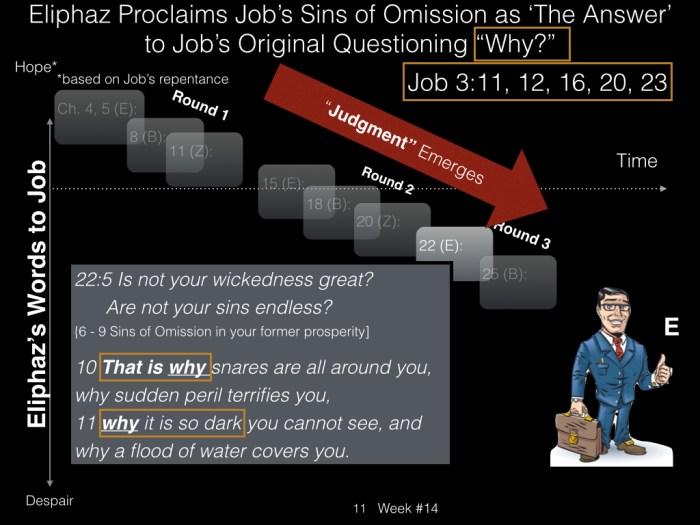 Book of Job, Raz, Week #14.011