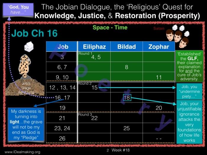 Book of Job, Week #18 LB.002