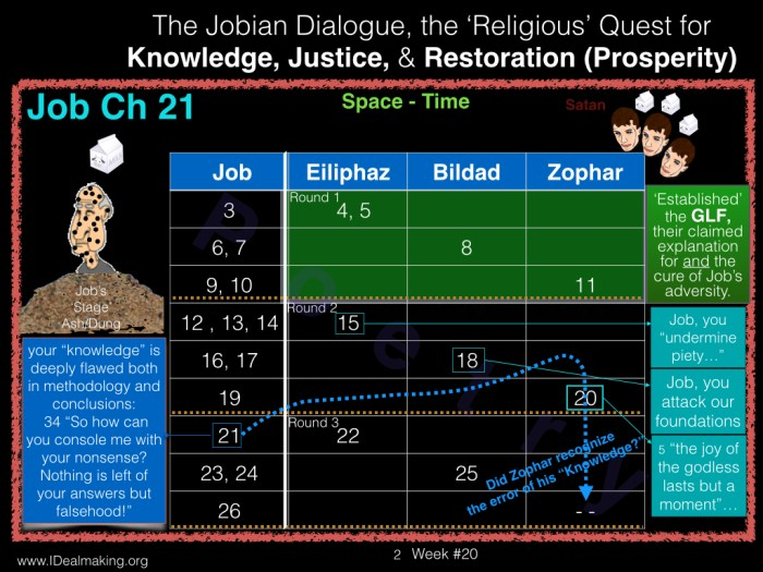 Book of Job, Week #21 LB.002
