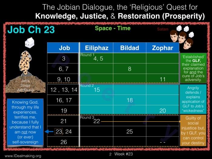 Book of Job, Week #23 LB.002