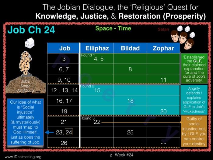Book of Job, Week #24 LB.002