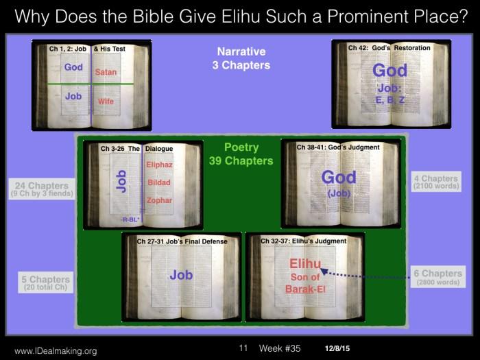 Book of Job, Week #35 LB.011