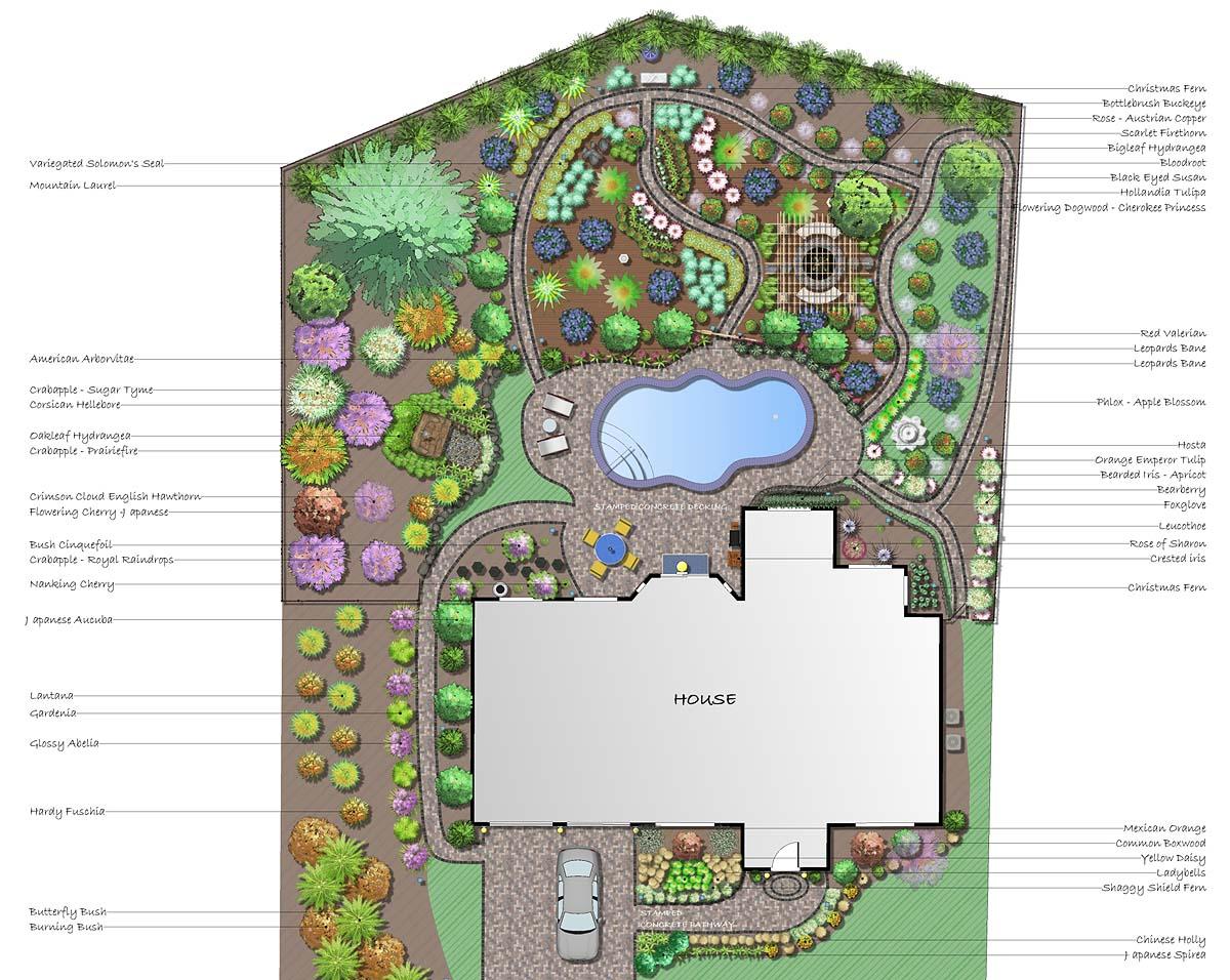 Landscape Architects Landscape Designers