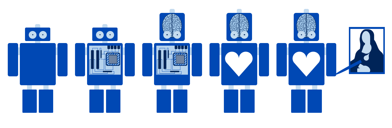 Artificial Creativity: Rise of the idea machines