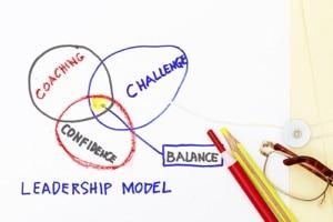Coaching, Coaching Executivo, Executive Coaching. ICF, Coach, Contratar um coach