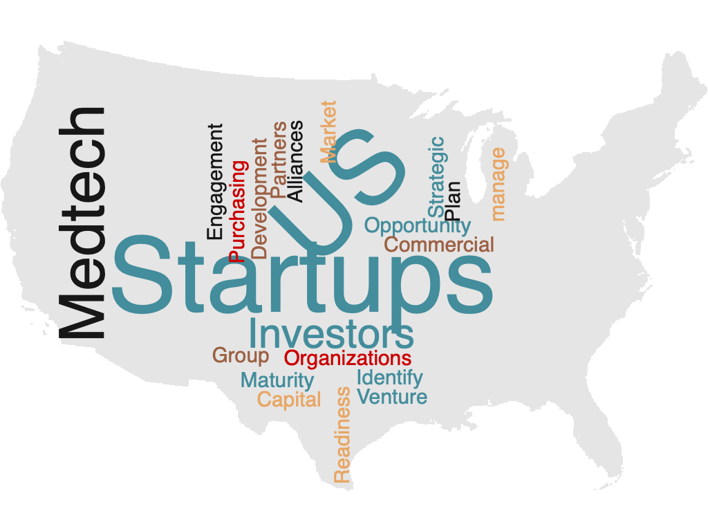 Startup tag cloud