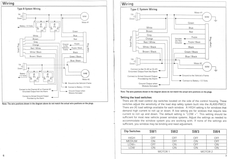 Directed Wiring Diagrams - Facbooik.com