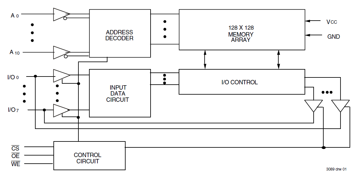 Block Diagram Of Ic 6116 Custom Wiring Diagram