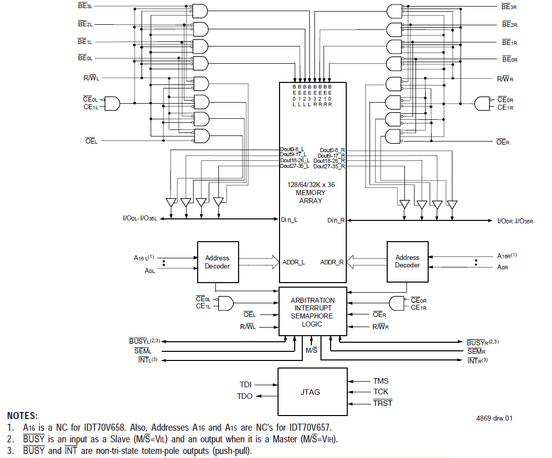 Smp Schematic Diagram