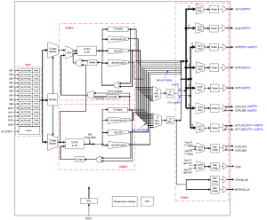 LOGICAL NETWORK DIAGRAM VISIO TEMPLATE  Auto Electrical Wiring Diagram