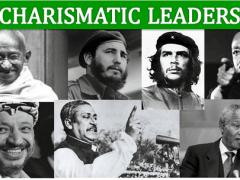 6 Characteristics of Charismatic Leadership