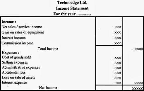 Single Step Income Statement, Types of Income Statement