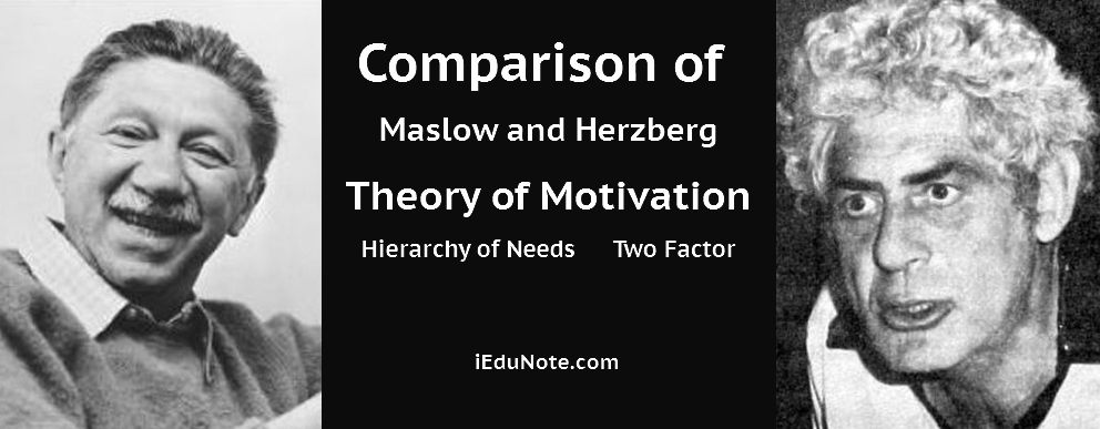 Comparison of Maslow and Herzberg Theory of Motivation