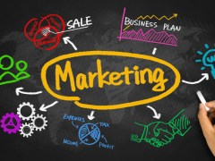 Marketing: Definition, Scope, Importance