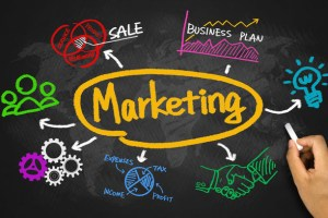 Marketing: Definition, Scope, Importance, Role