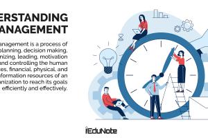What is Management? Definition, Concept, Features