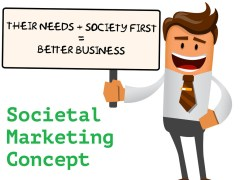 Societal Marketing Concept Examples, Advantages, Importance, Diagram