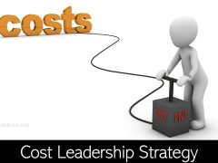 Cost Leadership Strategy (Low-Cost Strategy)