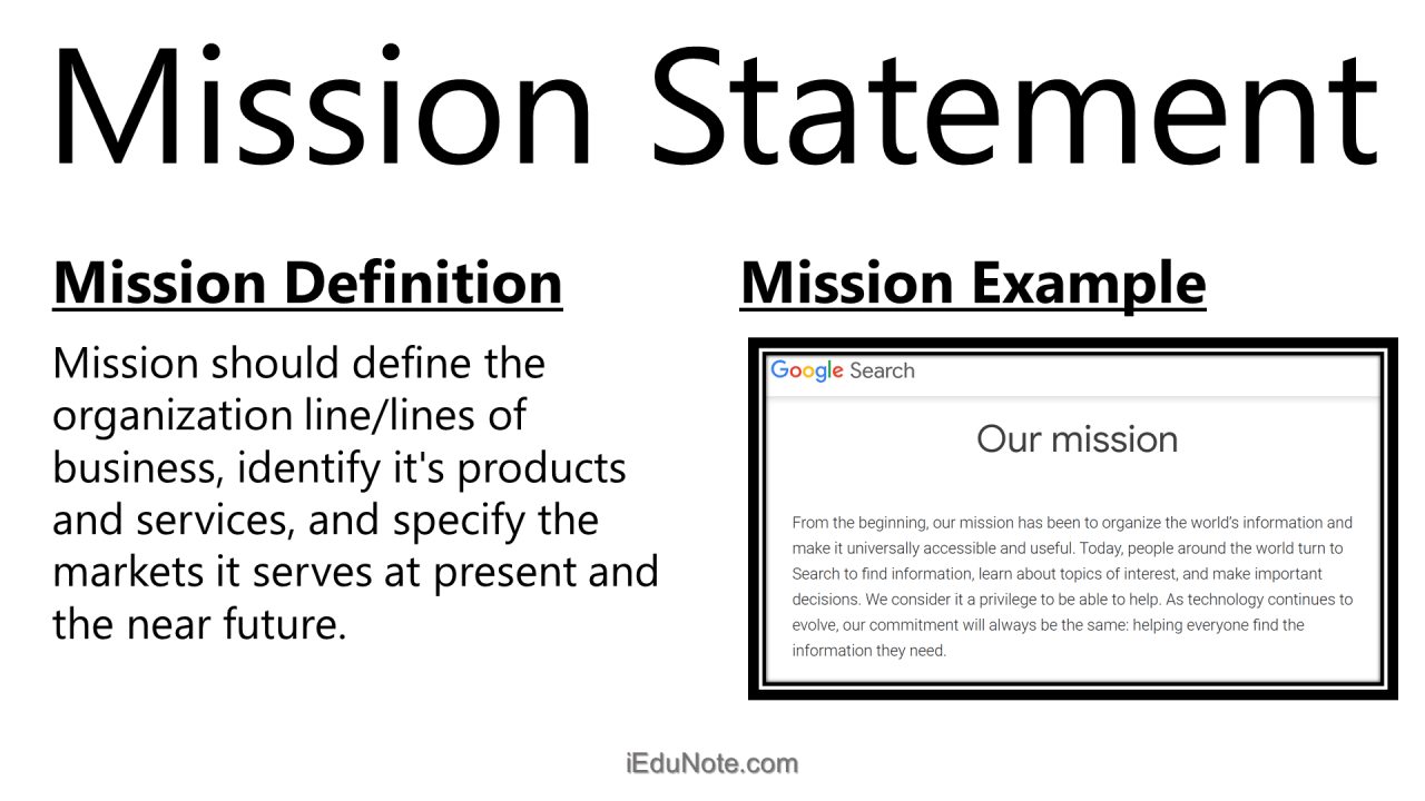 Mission Meaning and Examples