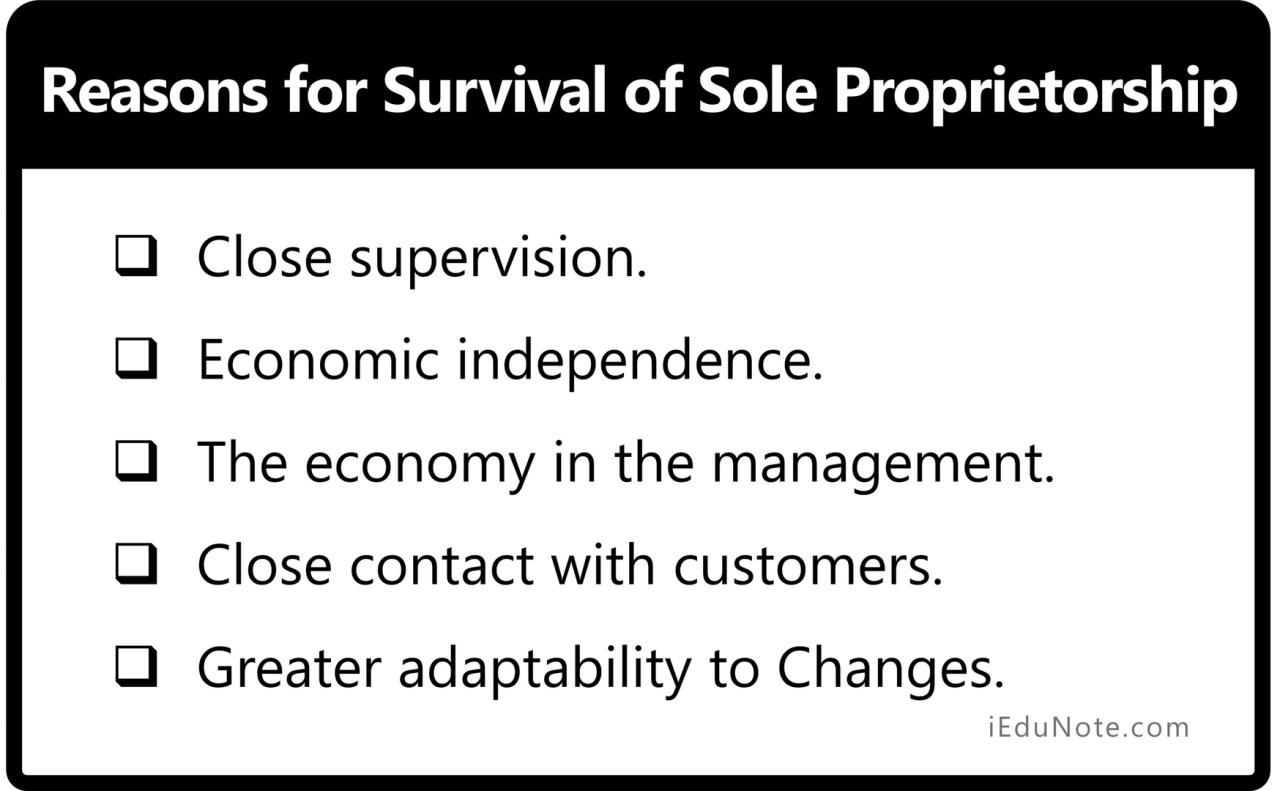 Reasons for Survival of Sole Proprietorship