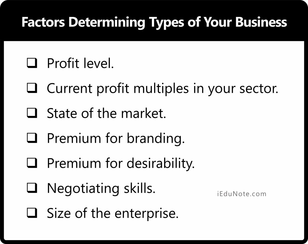 Factors Determining Types of Business