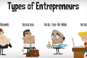 9 Types of Entrepreneurship