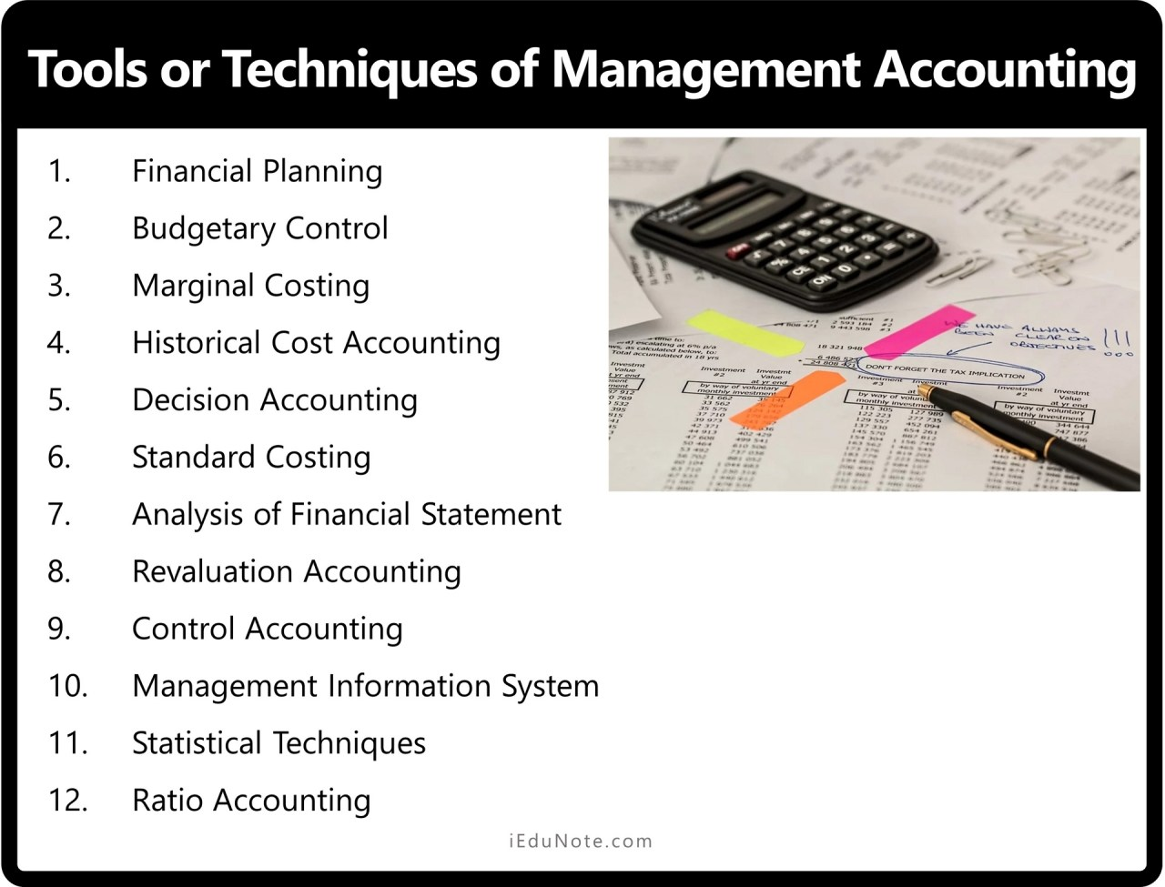 Tools Techniques of Management Accounting