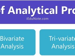 Types of Analytical Procedure