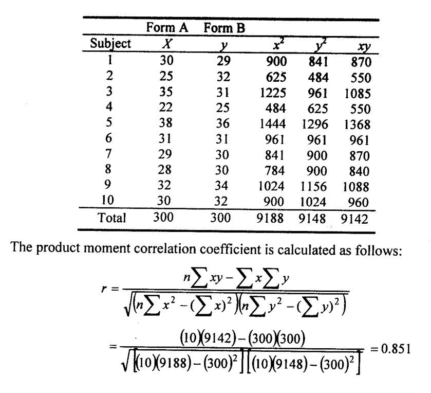 parallel forms method example