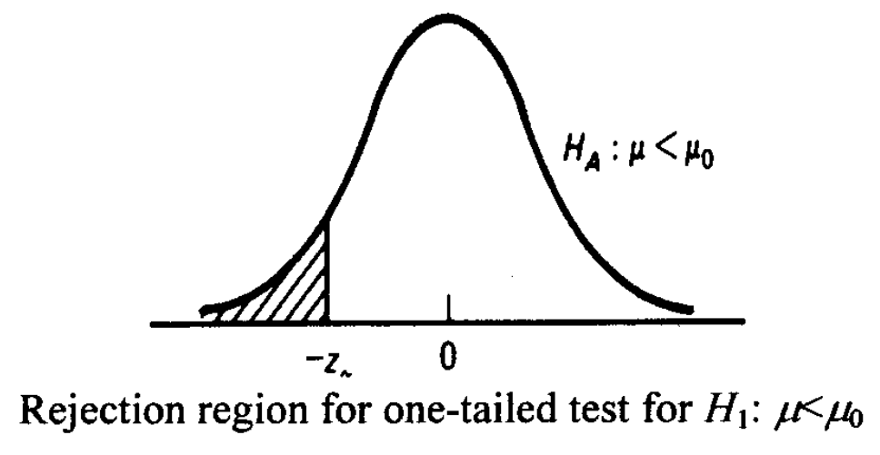 hypothesis testing making decision example 1