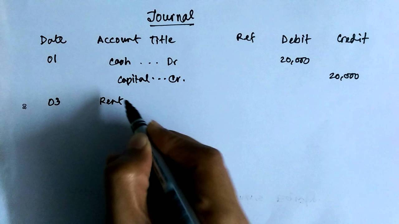 Features of Accounting Journal
