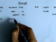 What is Accounting Journal? Definition and Meaning