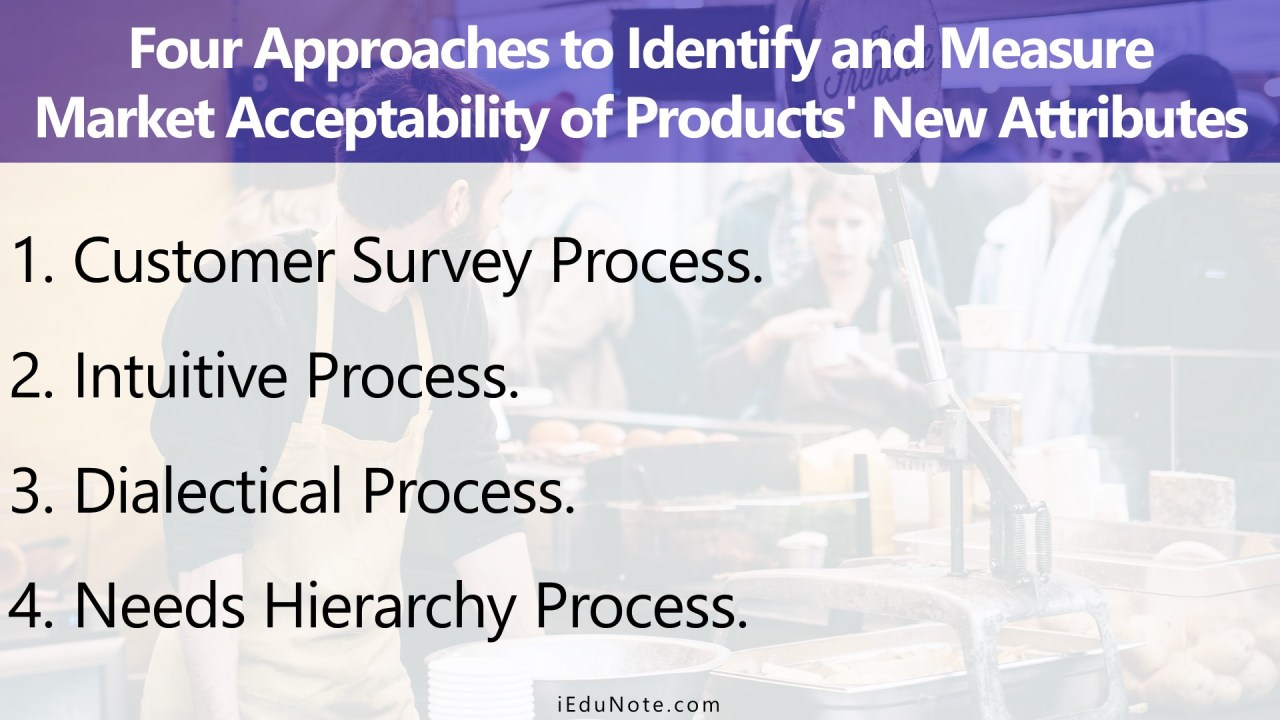 Dynamics of Attribute Competition: How To Identify and Measure Market Acceptability of Products' New Attributes