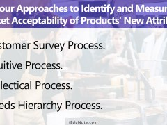 Dynamics of Attribute Competition: How To Identify and Measure Market Acceptability of Products