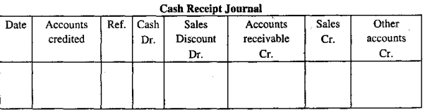 7 types of journal in accounting
