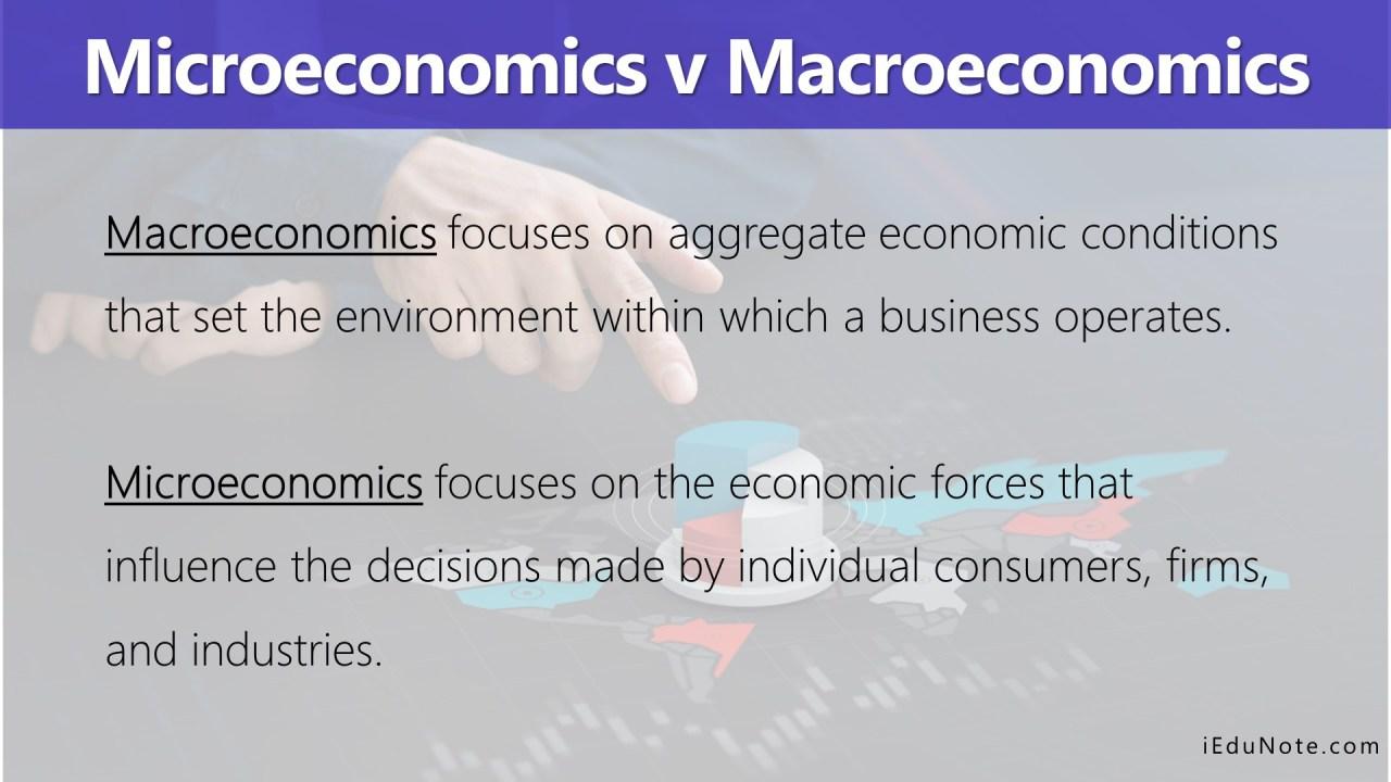 microeconomics macroeconomics differences