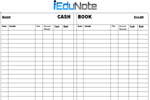 Cash Book: Definition, Types, Example, Format