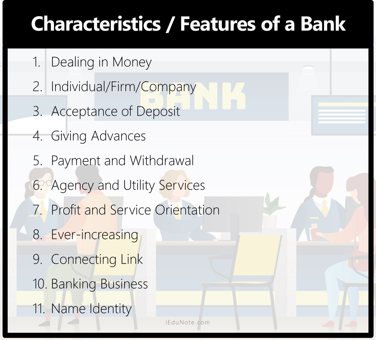 characteristics or features of a bank are;