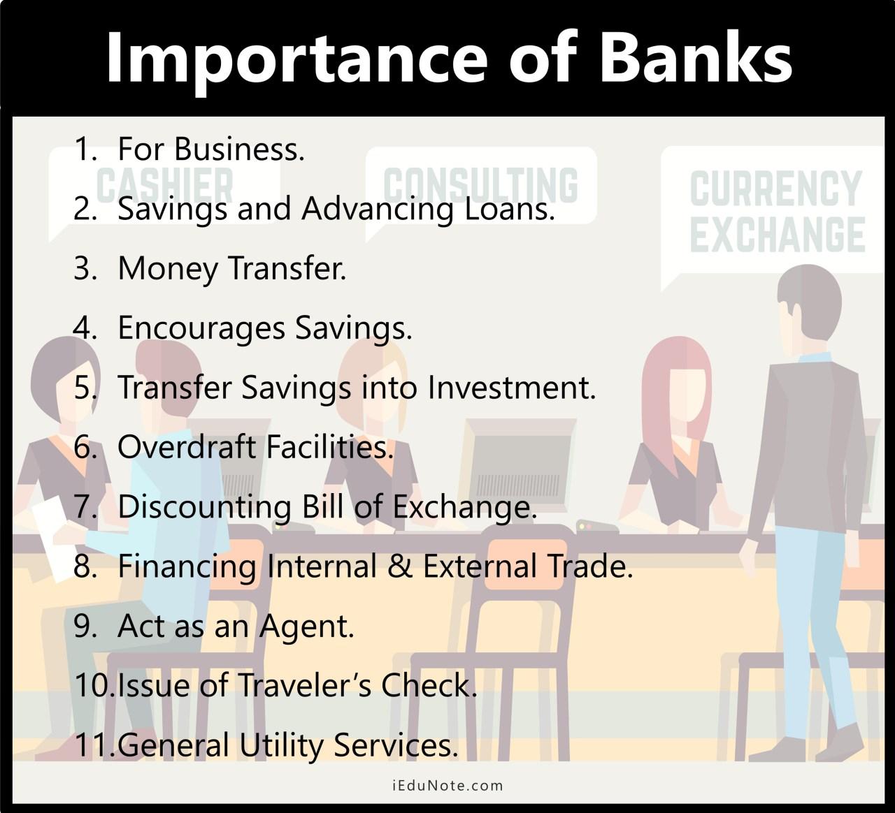 bank importance