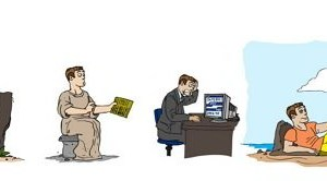 History and Evolution of Accounting