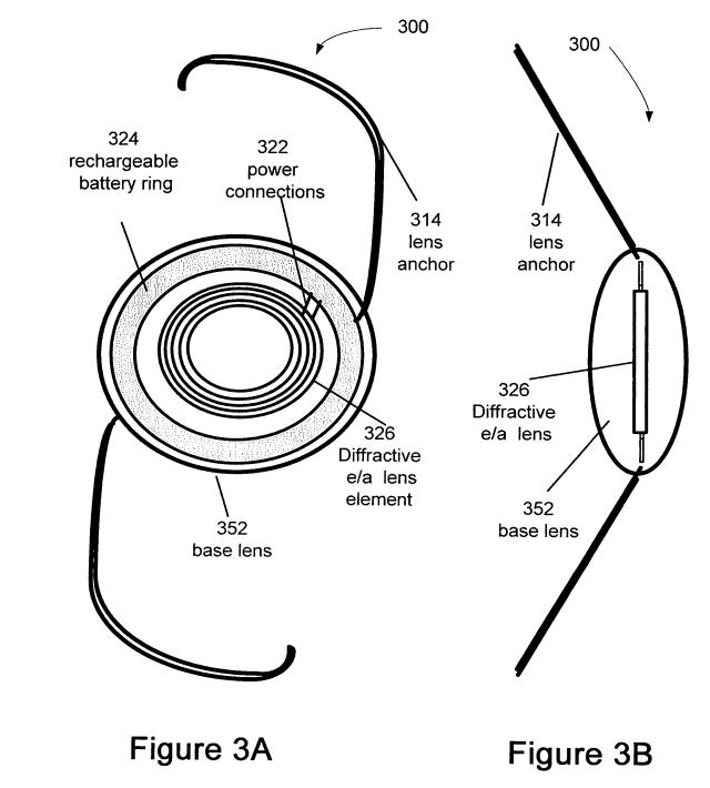 Patent intraocular lenses